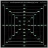 Quantum Board Mapa